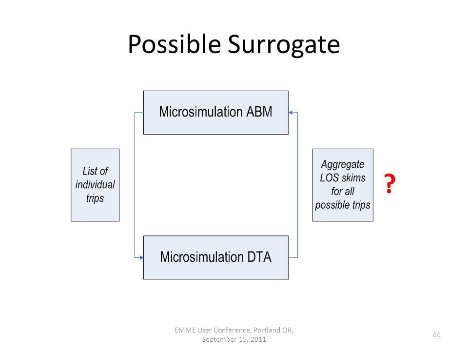 Possible Surrogate EMME User Conference, Portland OR, September 15, 2011 44