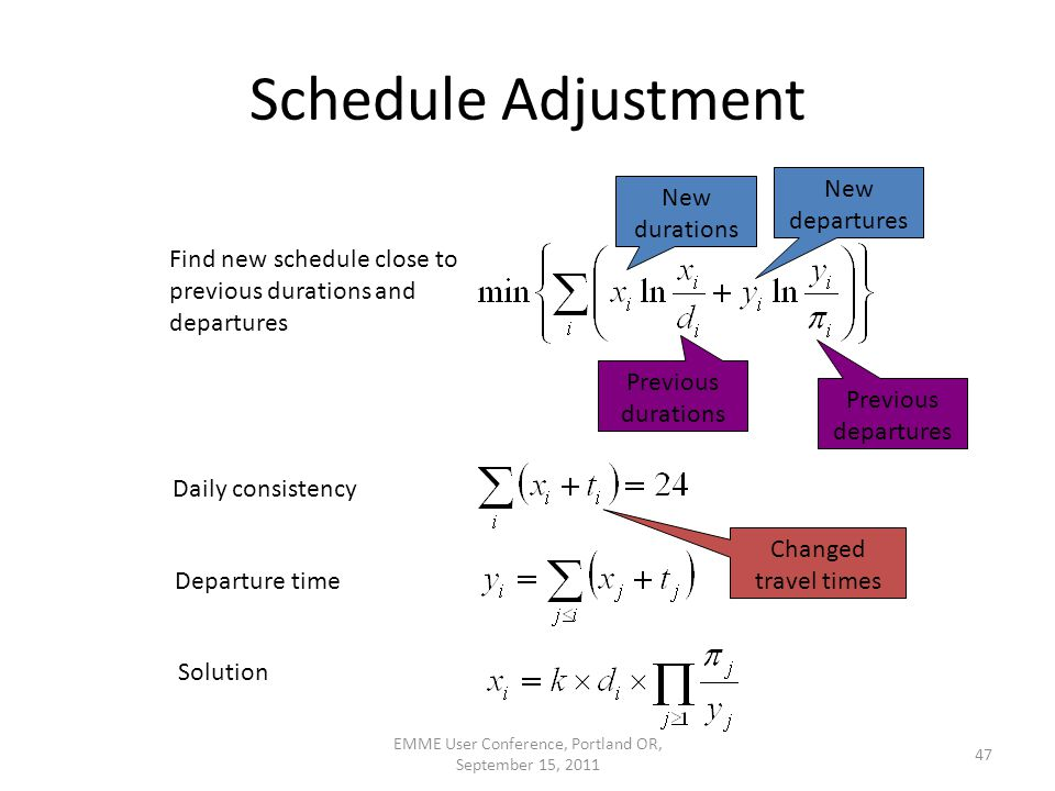 EMME User Conference, Portland OR, September 15, 2011 Schedule Adjustment Find new schedule close to previous durations and departures Daily consisten