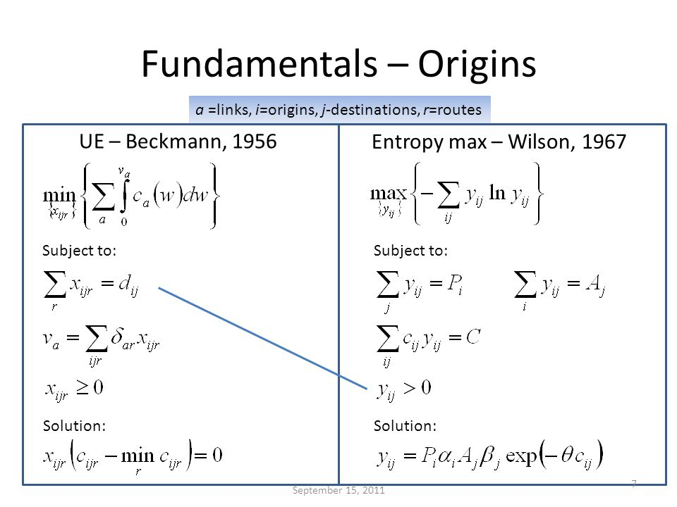 Fundamentals – Origins 7 UE – Beckmann, 1956 Entropy max – Wilson, 1967 Subject to: Solution: Subject to: Solution: a =links, i=origins, j-destinations, r=routes