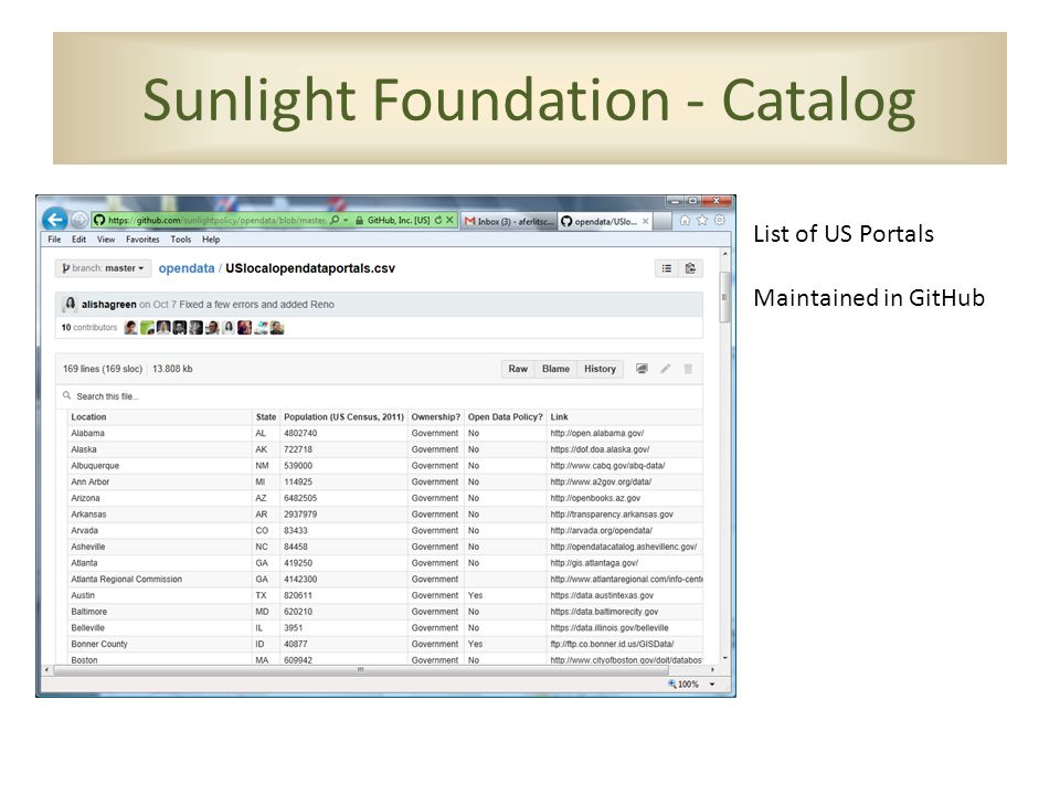 Sunlight Foundation - Catalog List of US Portals Maintained in GitHub