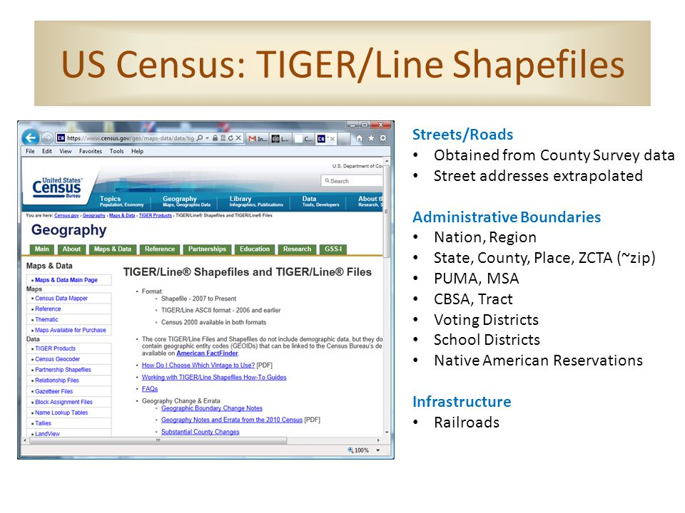 US Census: TIGER/Line Shapefiles Streets/Roads Obtained from County Survey data Street addresses extrapolated Administrative Boundaries Nation, Region State, County, Place, ZCTA (~zip) PUMA, MSA CBSA, Tract Voting Districts School Districts Native American Reservations Infrastructure Railroads
