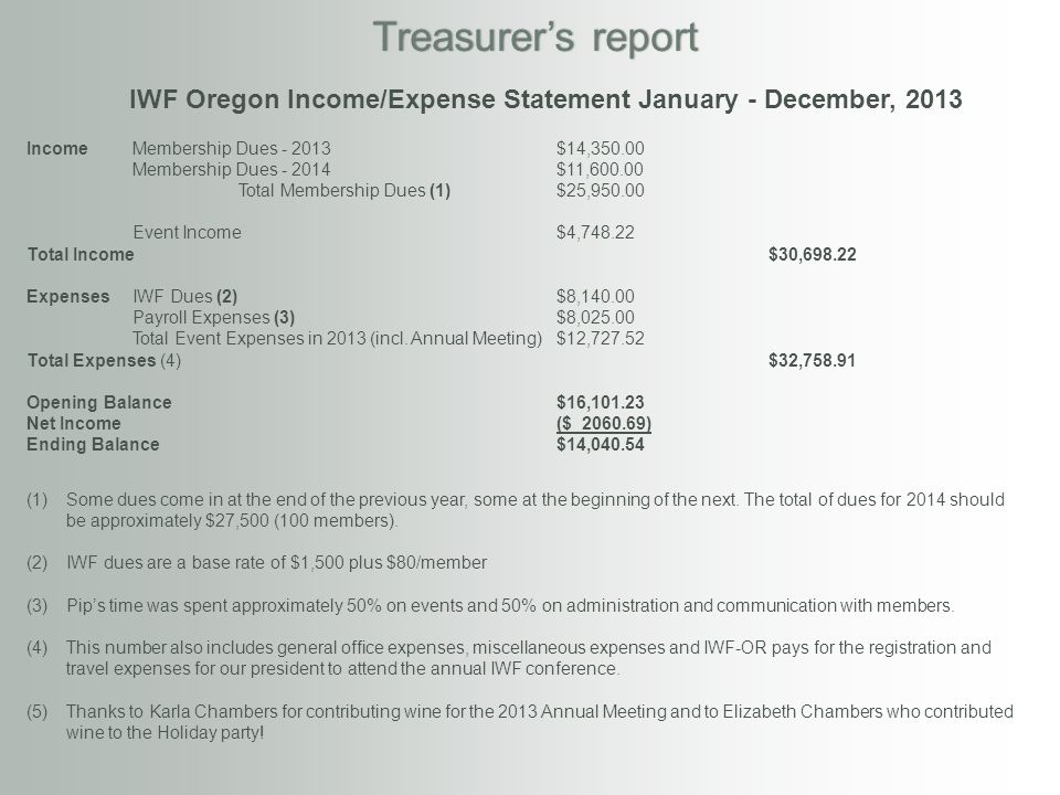 Treasurer's report Treasurer's report IWF Oregon Income/Expense Statement January - December, 2013 Income Membership Dues - 2013 $14,350.00 Membership
