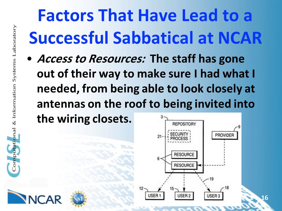 Factors That Have Lead to a Successful Sabbatical at NCAR Access to Resources: The staff has gone out of their way to make sure I had what I needed, from being able to look closely at antennas on the roof to being invited into the wiring closets.