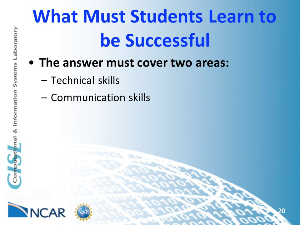 What Must Students Learn to be Successful The answer must cover two areas: –Technical skills –Communication skills 20