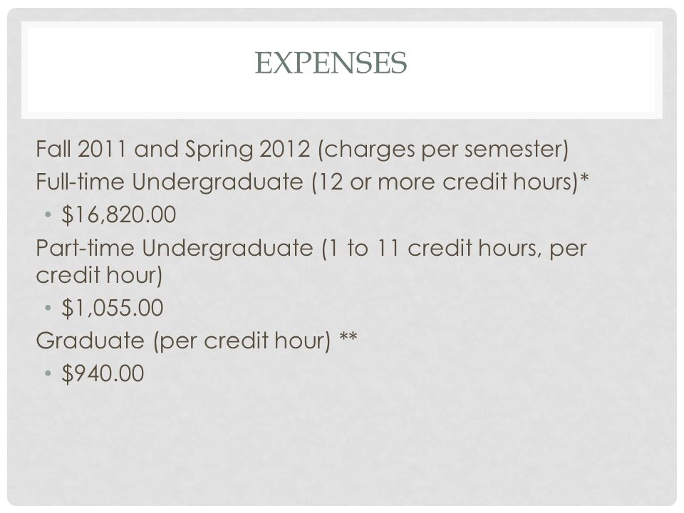 EXPENSES Undergraduate Education***, Engineering and Nursing (per credit hour) $50.00 Additional Fees for Full-time Undergraduates: Student Government Fee $70.00 Health Insurance (full-time undergraduate only unless waived before the deadline) $980.00