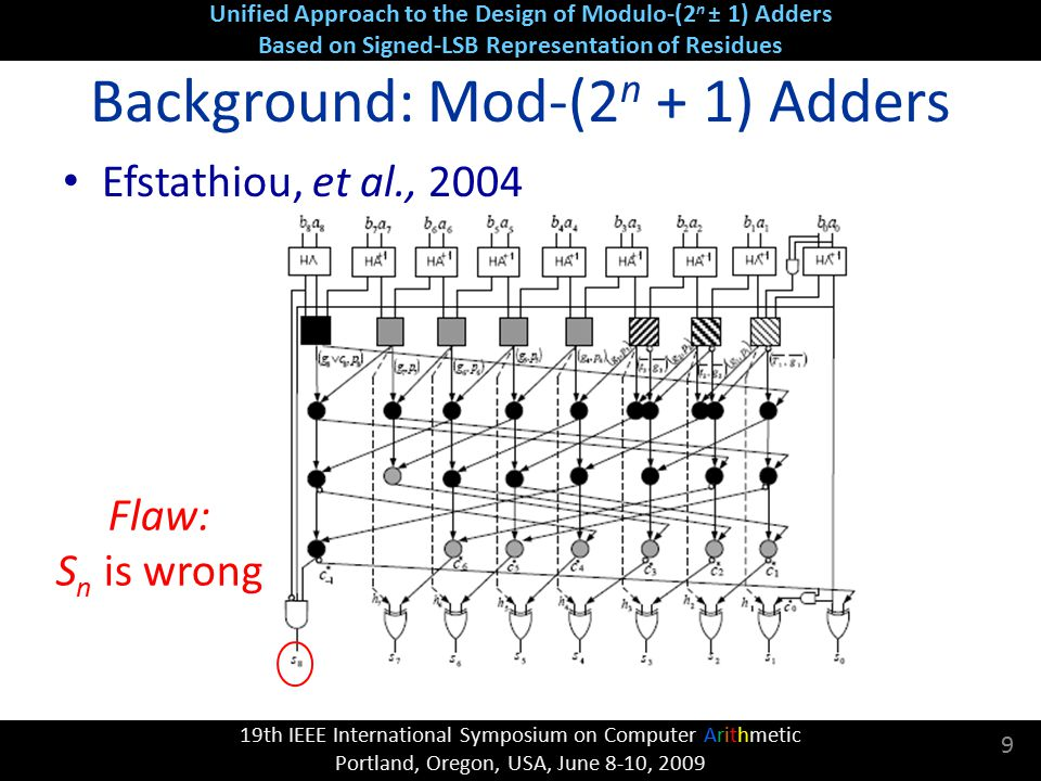 19th IEEE International Symposium on Computer Arithmetic Portland, Oregon, USA, June 8-10, 2009 Unified Approach to the Design of Modulo-(2 n ± 1) Add