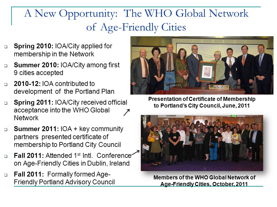  Spring 2010: IOA/City applied for membership in the Network  Summer 2010: IOA/City among first 9 cities accepted  2010-12: IOA contributed to deve