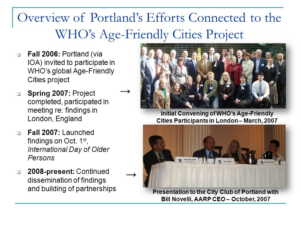  Fall 2006: Portland (via IOA) invited to participate in WHO's global Age-Friendly Cities project  Spring 2007: Project completed, participated in m