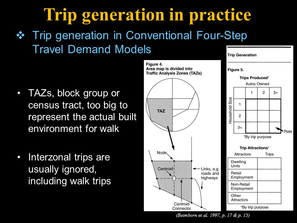 Trip generation in practice  Trip generation in Conventional Four-Step Travel Demand Models TAZs, block group or census tract, too big to represent t
