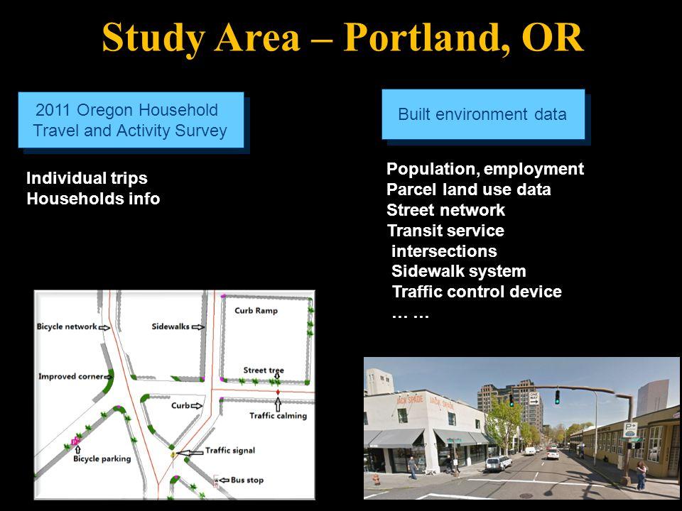 Analysis  Half-mile road network buffer around household location MeanStd.D Cumulative percentage < 0.25 mile< 0.5 mile< 1.0 mile Walk distance 0.310.71663.2%85.6%96.4%