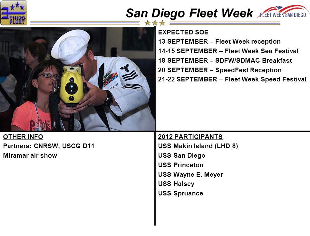 2012 PARTICIPANTS USS Makin Island (LHD 8) USS San Diego USS Princeton USS Wayne E.