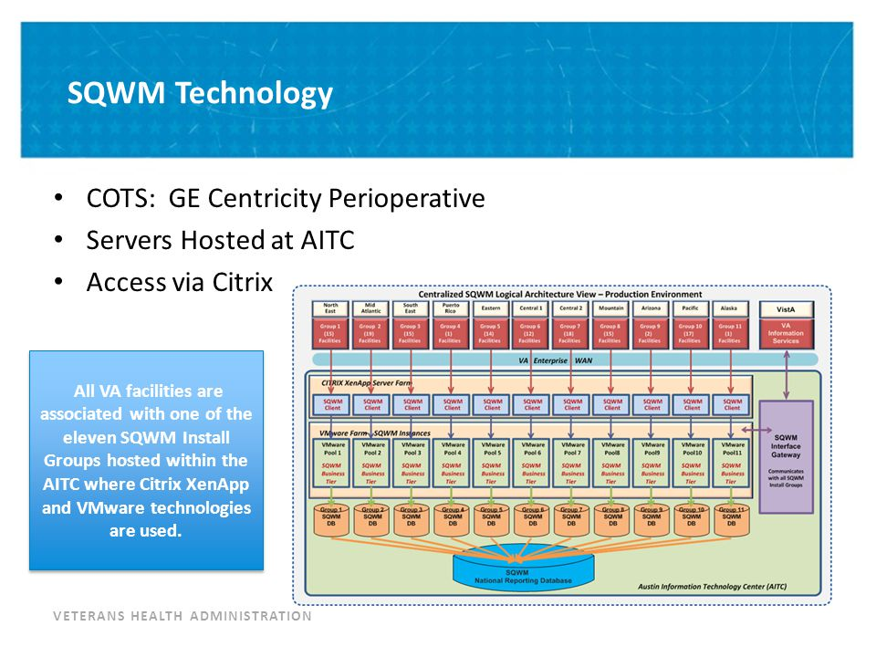VETERANS HEALTH ADMINISTRATION SQWM Technology COTS: GE Centricity Perioperative Servers Hosted at AITC Access via Citrix All VA facilities are associ