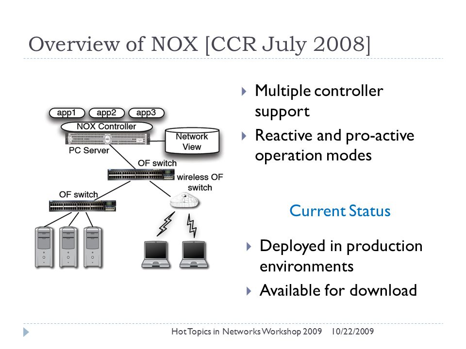 Overview of NOX [CCR July 2008] 10/22/2009Hot Topics in Networks Workshop 2009  Multiple controller support  Reactive and pro-active operation modes Current Status  Deployed in production environments  Available for download