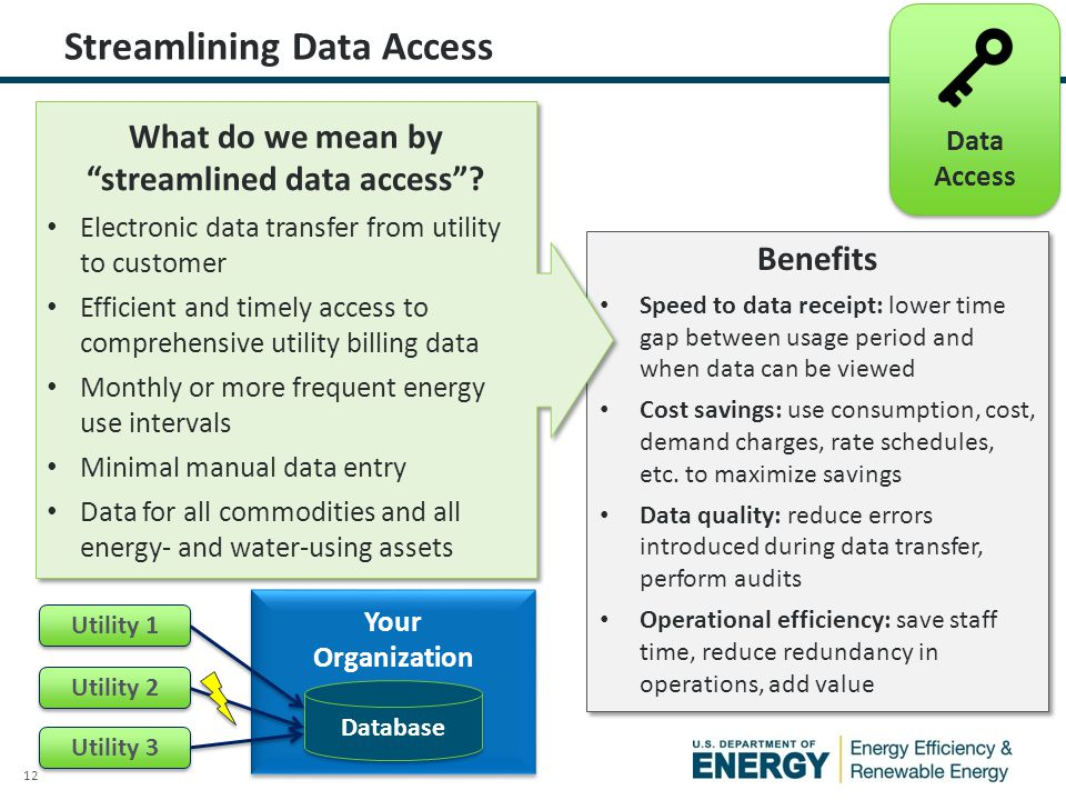 12 Streamlining Data Access Benefits Speed to data receipt: lower time gap between usage period and when data can be viewed Cost savings: use consumption, cost, demand charges, rate schedules, etc.