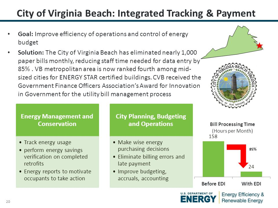 20 City of Virginia Beach: Integrated Tracking & Payment Goal: Improve efficiency of operations and control of energy budget Solution: The City of Virginia Beach has eliminated nearly 1,000 paper bills monthly, reducing staff time needed for data entry by 85%.