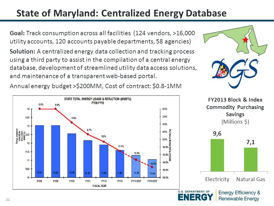 21 State of Maryland: Centralized Energy Database Goal: Track consumption across all facilities (124 vendors, >16,000 utility accounts, 120 accounts p