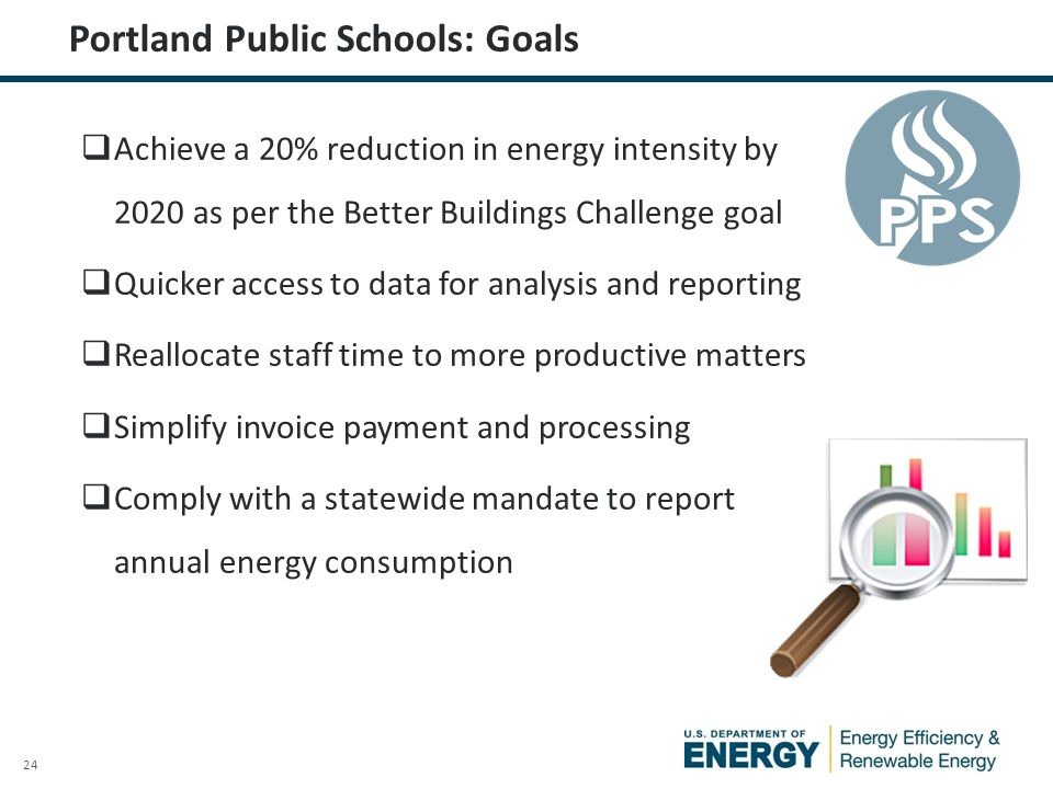 24 Portland Public Schools: Goals  Achieve a 20% reduction in energy intensity by 2020 as per the Better Buildings Challenge goal  Quicker access to data for analysis and reporting  Reallocate staff time to more productive matters  Simplify invoice payment and processing  Comply with a statewide mandate to report annual energy consumption