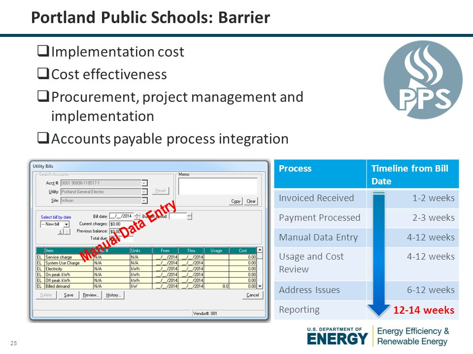 25 Portland Public Schools: Barrier  Implementation cost  Cost effectiveness  Procurement, project management and implementation  Accounts payable process integration ProcessTimeline from Bill Date Invoiced Received1-2 weeks Payment Processed2-3 weeks Manual Data Entry4-12 weeks Usage and Cost Review 4-12 weeks Address Issues6-12 weeks Reporting 12-14 weeks Manual Data Entry
