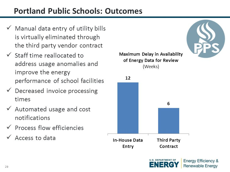 29 Portland Public Schools: Outcomes Manual data entry of utility bills is virtually eliminated through the third party vendor contract Staff time reallocated to address usage anomalies and improve the energy performance of school facilities Decreased invoice processing times Automated usage and cost notifications Process flow efficiencies Access to data
