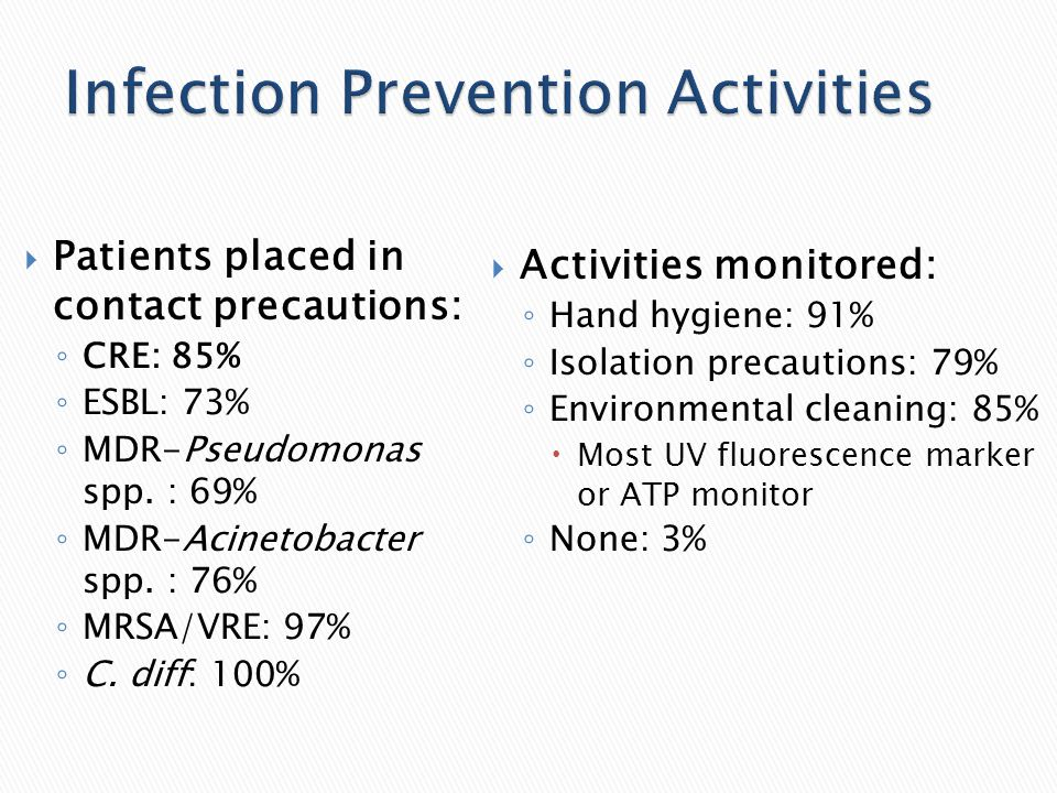  Patients placed in contact precautions: ◦ CRE: 85% ◦ ESBL: 73% ◦ MDR-Pseudomonas spp. : 69% ◦ MDR-Acinetobacter spp. : 76% ◦ MRSA/VRE: 97% ◦ C. diff