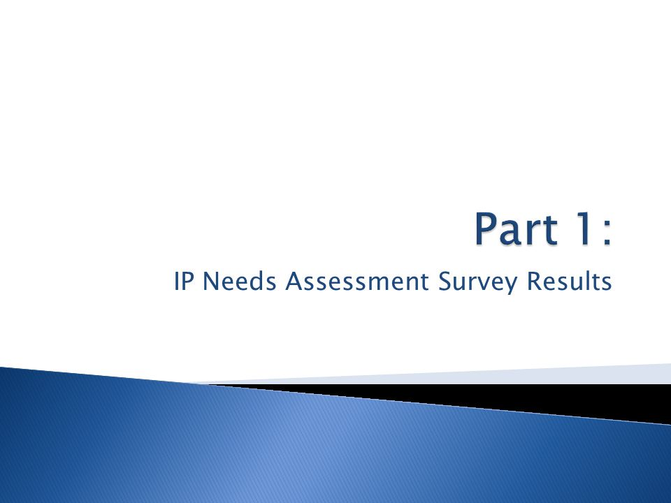 IP Needs Assessment Survey Results