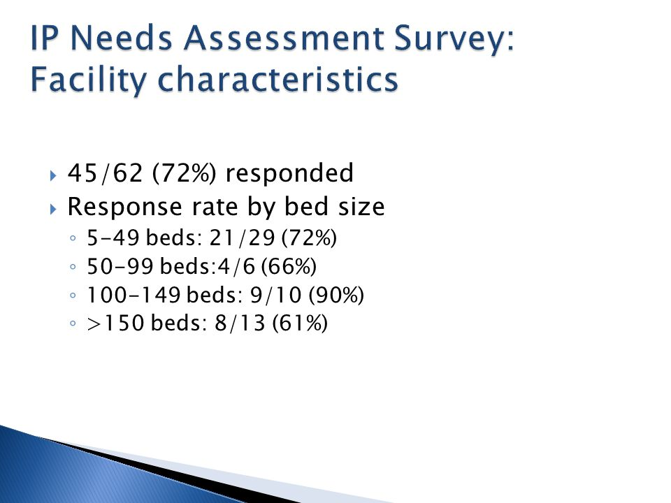  45/62 (72%) responded  Response rate by bed size ◦ 5-49 beds: 21/29 (72%) ◦ 50-99 beds:4/6 (66%) ◦ 100-149 beds: 9/10 (90%) ◦ >150 beds: 8/13 (61%)