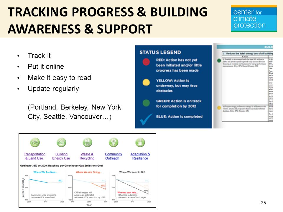 TRACKING PROGRESS & BUILDING AWARENESS & SUPPORT Track it Put it online Make it easy to read Update regularly (Portland, Berkeley, New York City, Seattle, Vancouver…) 25