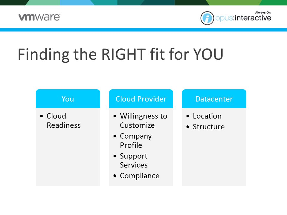 Finding the RIGHT fit for YOU You Cloud Readiness Cloud Provider Willingness to Customize Company Profile Support Services Compliance Datacenter Location Structure