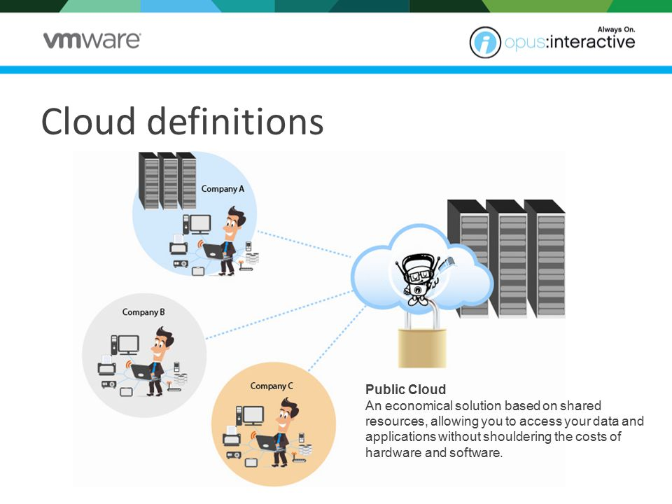 Private Cloud A proprietary infrastructure dedicated solely to your use, where you benefit from full scalability and efficiency while maintaining complete control.