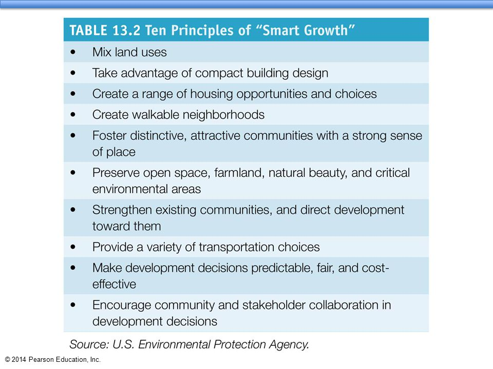 New urbanism aims to create walkable neighborhoods  New urbanism  approach in which neighborhoods are designed on a walkable scale  Homes, businesses, and schools are close together  Functional neighborhoods in which most of a family's needs can be met without using a car  New urbanist developments have green spaces, mixed architecture, creative street layouts  Transit-oriented development  development in which compact communities in the new urbanist style are arrayed around stops on a major rail transit line  People can travel by train and foot