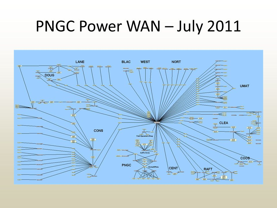 PNGC Power WAN – July 2011