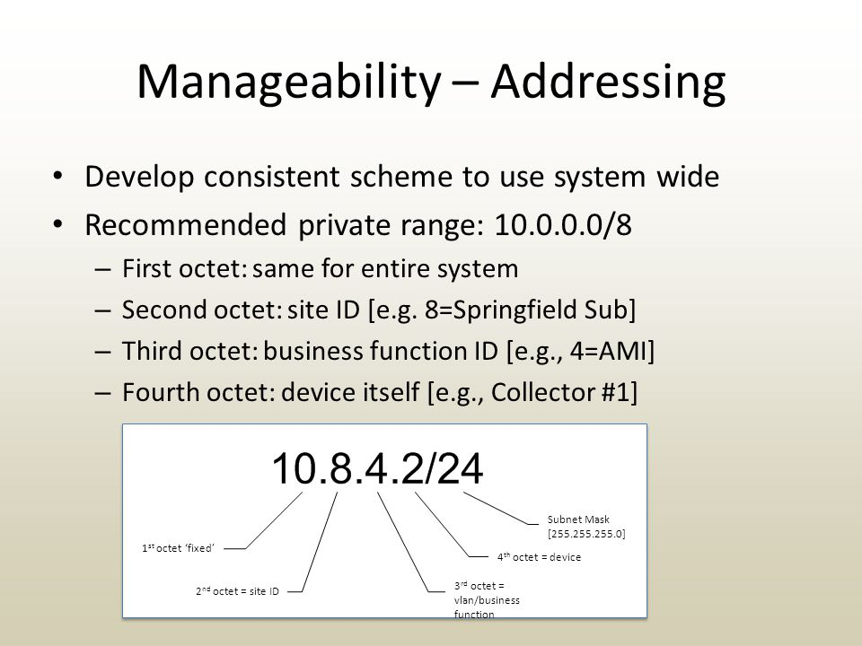 Manageability – Addressing Develop consistent scheme to use system wide Recommended private range: 10.0.0.0/8 – First octet: same for entire system – Second octet: site ID [e.g.