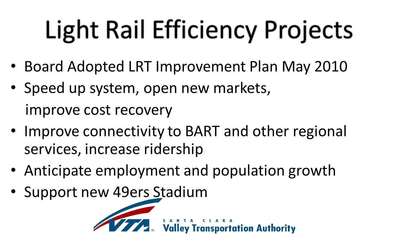 VTA Light Rail System 6.3.C3 32,716 weekday ridership 42.2 miles, 62 stations