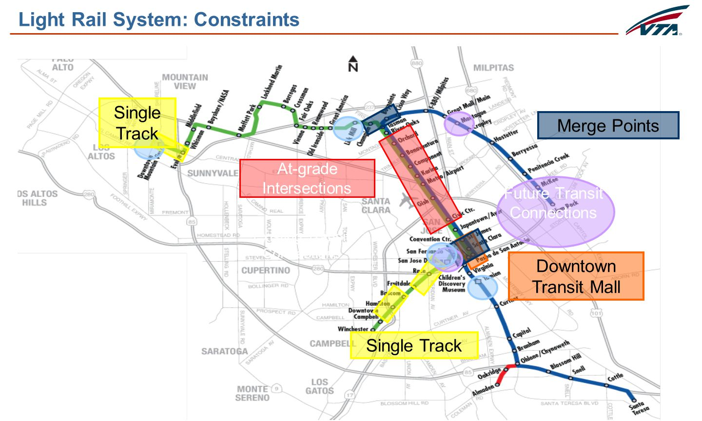 6 Downtown Transit Mall Single Track Merge Points Light Rail System: Constraints At-grade Intersections Future Transit Connections Existing Transit Connections Single Track