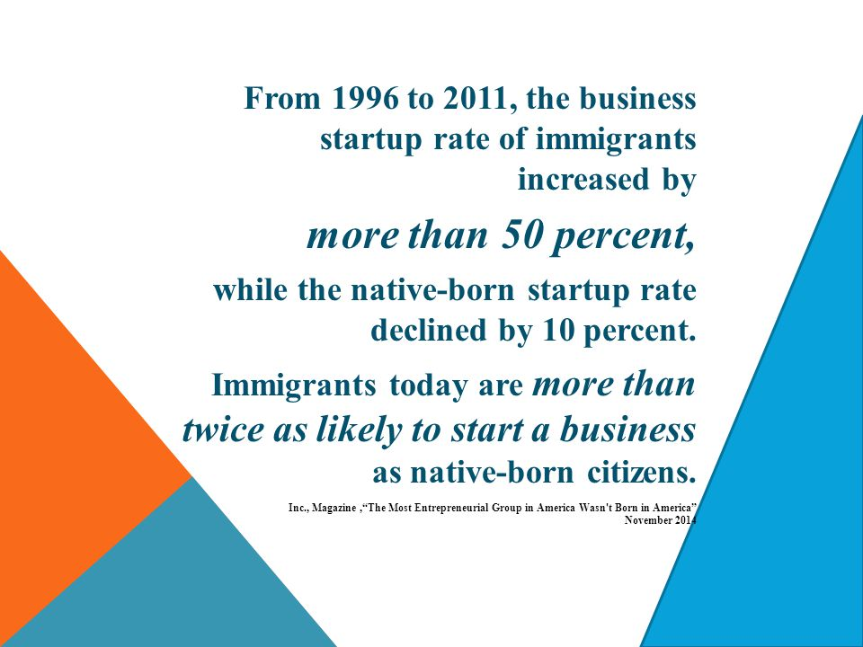 From 1996 to 2011, the business startup rate of immigrants increased by more than 50 percent, while the native-born startup rate declined by 10 percent.