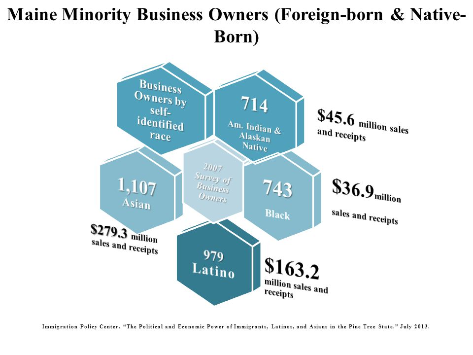 Maine Minority Business Owners (Foreign-born & Native- Born) Immigration Policy Center.