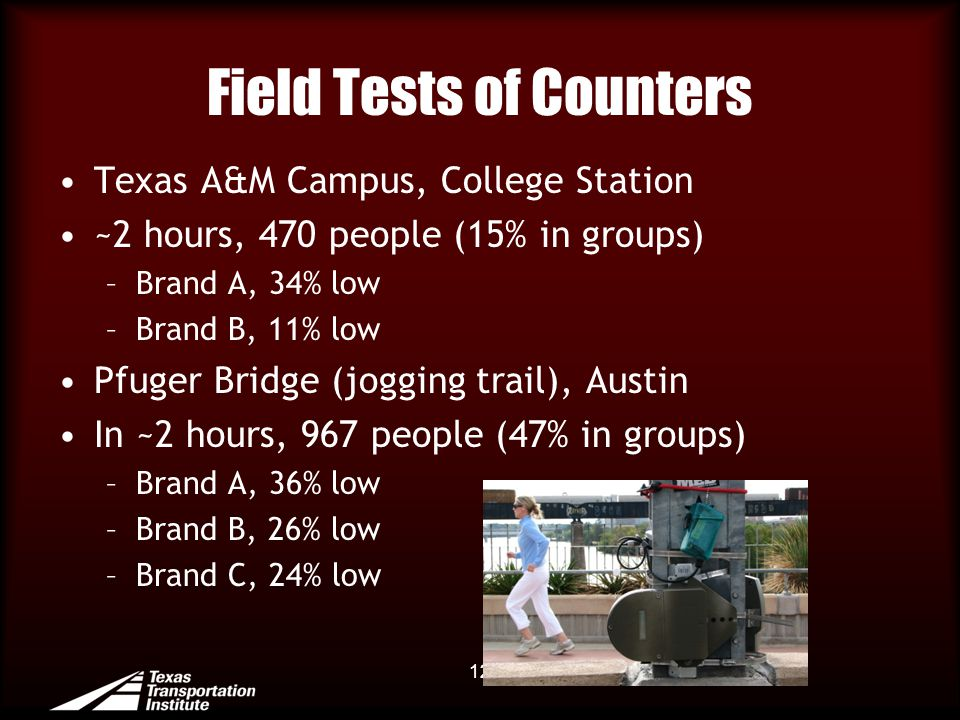 Field Tests of Counters Texas A&M Campus, College Station ~2 hours, 470 people (15% in groups) –Brand A, 34% low –Brand B, 11% low Pfuger Bridge (jogg