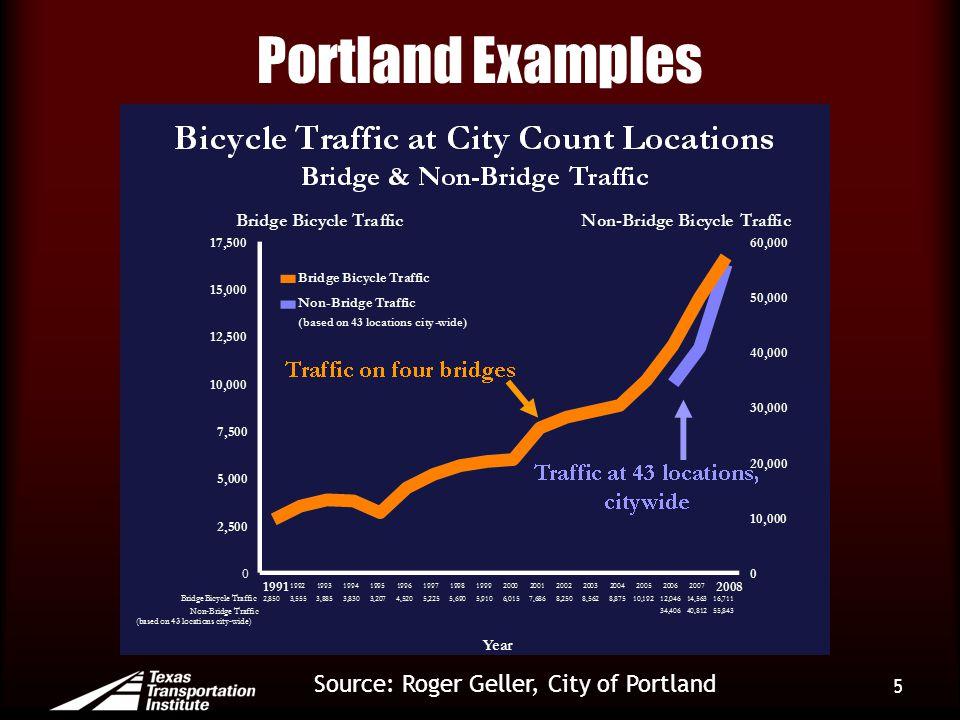 Portland Examples 5 Source: Roger Geller, City of Portland