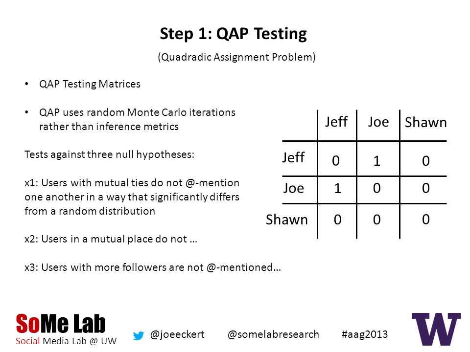 SoMe Lab Social Media Lab @ UW @somelabresearch @joeeckert #aag2013 QAP Testing Matrices QAP uses random Monte Carlo iterations rather than inference metrics Tests against three null hypotheses: x1: Users with mutual ties do not @-mention one another in a way that significantly differs from a random distribution x2: Users in a mutual place do not … x3: Users with more followers are not @-mentioned… Step 1: QAP Testing (Quadradic Assignment Problem) JeffJoe Jeff Joe Shawn 1 1 0 0 00 0 00