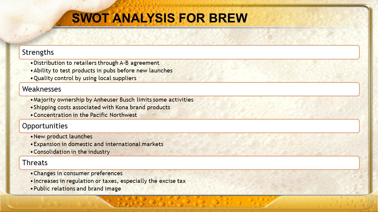 SWOT ANALYSIS FOR BREW Strengths Distribution to retailers through A-B agreement Ability to test products in pubs before new launches Quality control by using local suppliers Weaknesses Majority ownership by Anheuser Busch limits some activities Shipping costs associated with Kona brand products Concentration in the Pacific Northwest Opportunities New product launches Expansion in domestic and international markets Consolidation in the industry Threats Changes in consumer preferences Increases in regulation or taxes, especially the excise tax Public relations and brand image