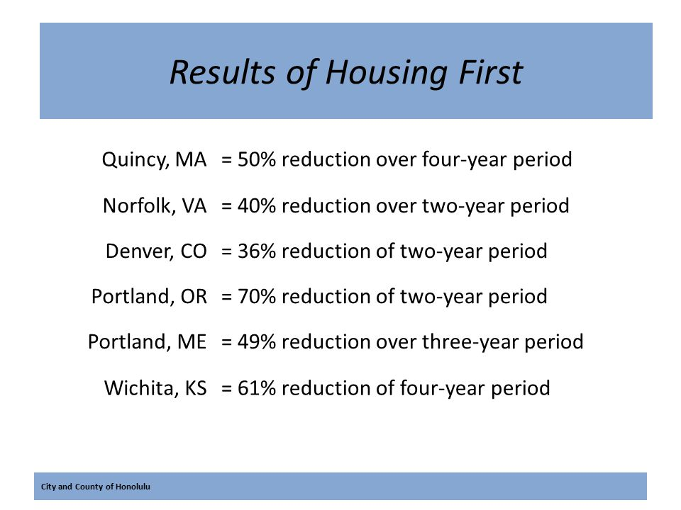 City and County of Honolulu Results of Housing First Quincy, MA= 50% reduction over four-year period Norfolk, VA= 40% reduction over two-year period Denver, CO= 36% reduction of two-year period Portland, OR= 70% reduction of two-year period Portland, ME= 49% reduction over three-year period Wichita, KS= 61% reduction of four-year period