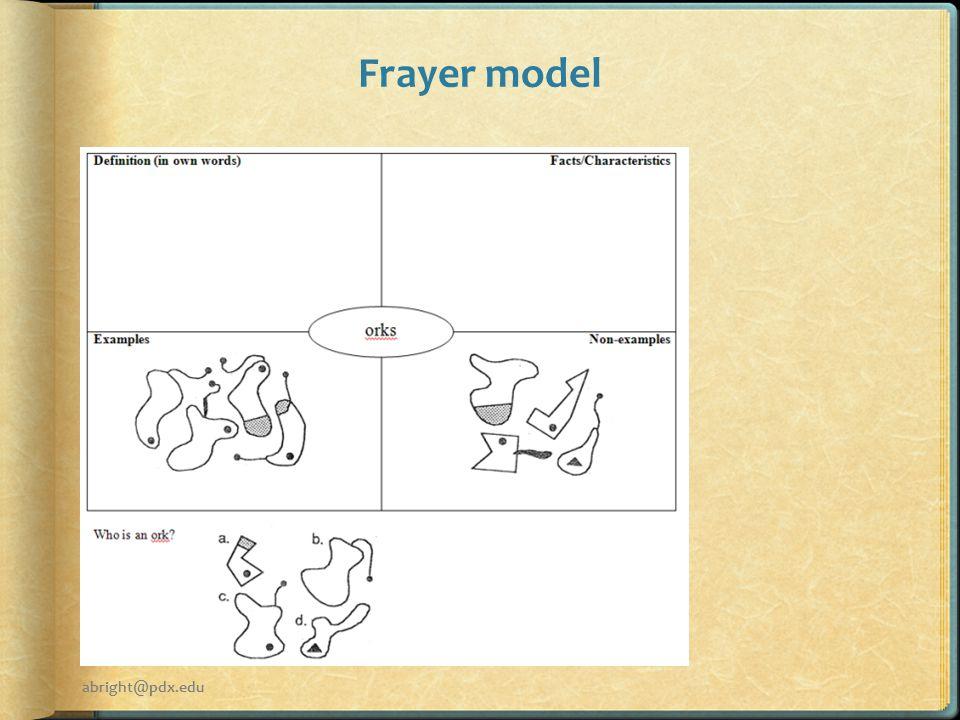 Frayer model abright@pdx.edu