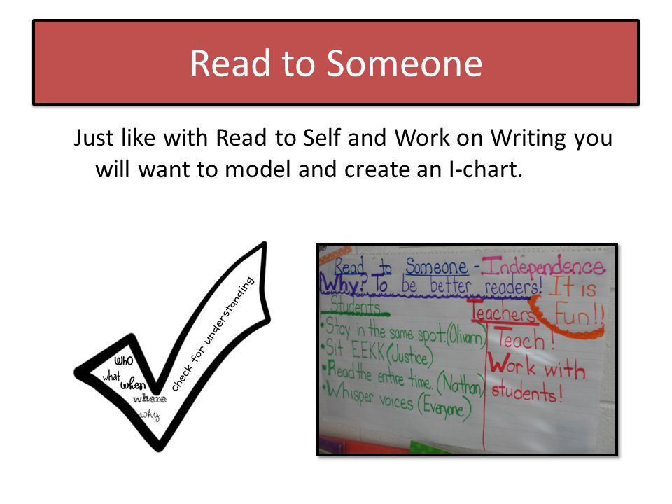 Read to Someone Just like with Read to Self and Work on Writing you will want to model and create an I-chart.