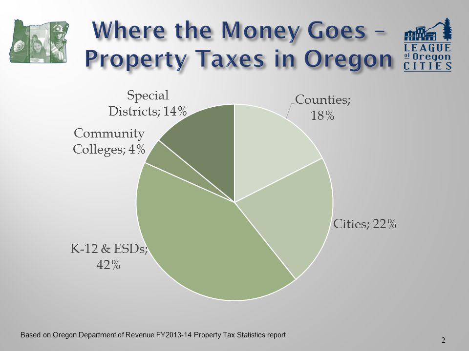 2 Based on Oregon Department of Revenue FY2013-14 Property Tax Statistics report