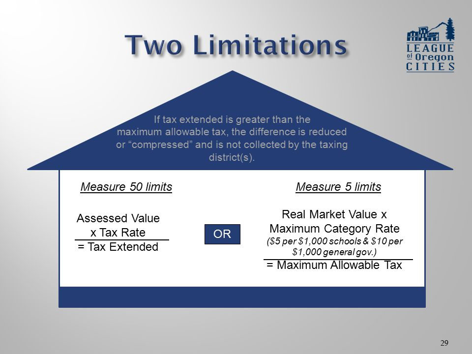 29 Assessed Value x Tax Rate = Tax Extended OR Real Market Value x Maximum Category Rate ($5 per $1,000 schools & $10 per $1,000 general gov.) = Maximum Allowable Tax If tax extended is greater than the maximum allowable tax, the difference is reduced or compressed and is not collected by the taxing district(s).