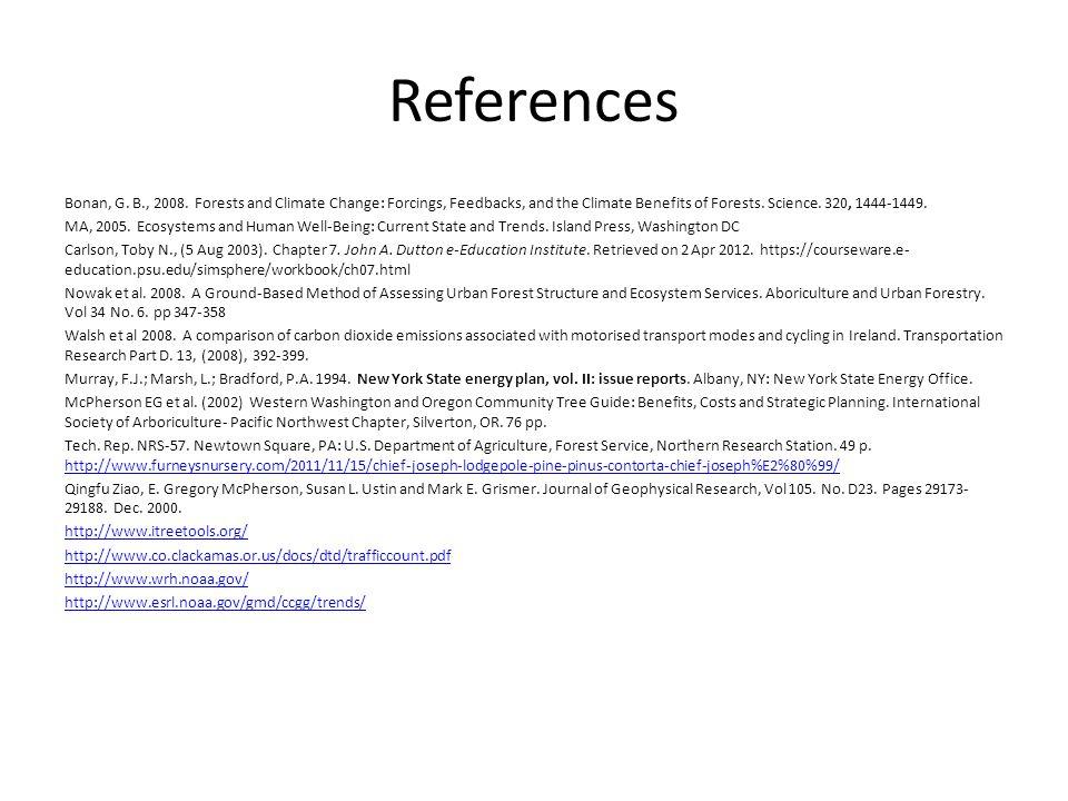 References Bonan, G. B., 2008.
