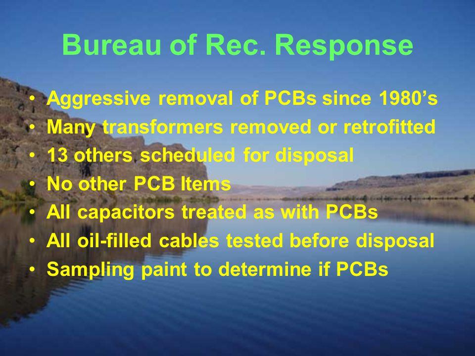 Bureau of Rec.