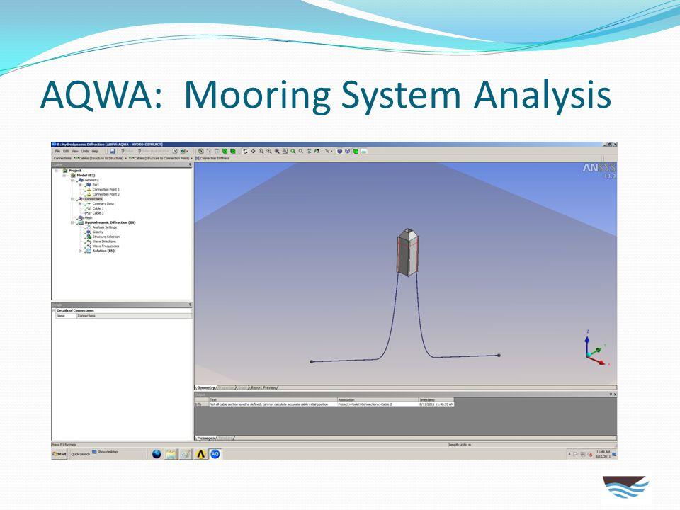 AQWA: Mooring System Analysis