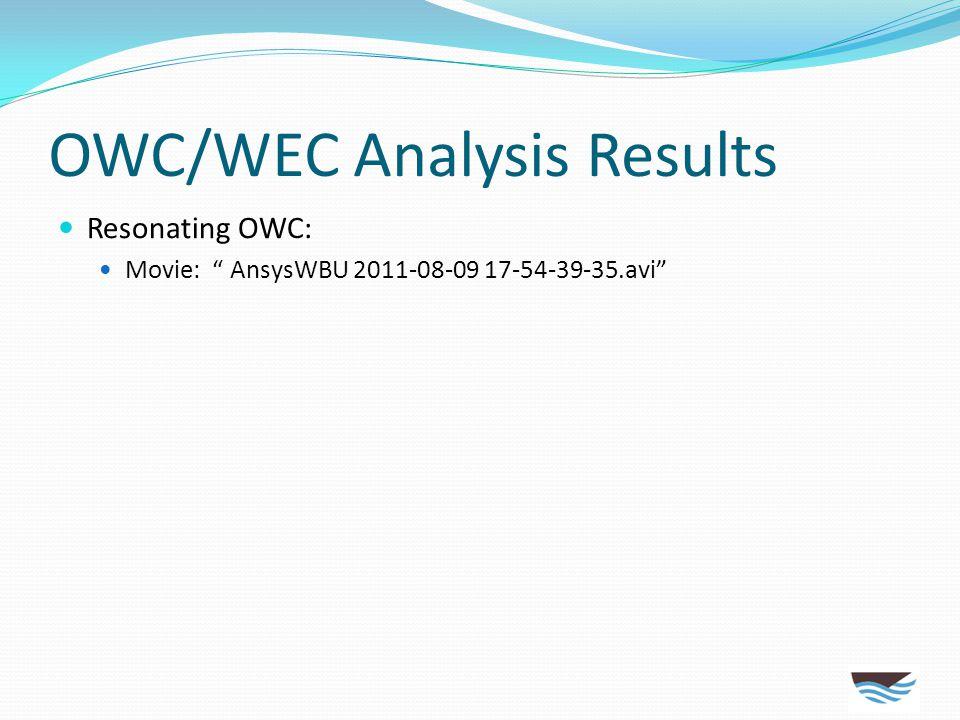 """OWC/WEC Analysis Results Resonating OWC: Movie: """" AnsysWBU 2011-08-09 17-54-39-35.avi"""""""