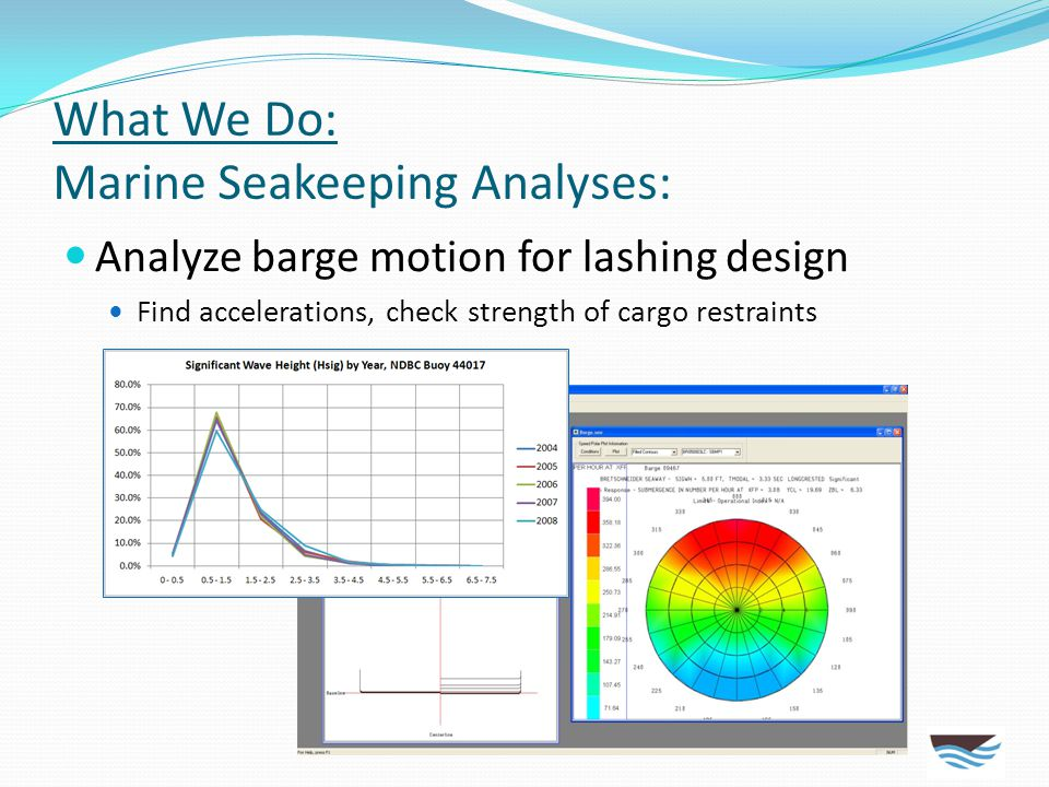 What We Do: Marine Seakeeping Analyses: Analyze barge motion for lashing design Find accelerations, check strength of cargo restraints